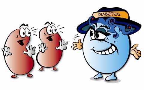 14. november 2014 – svetový deň diabetu